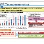 中古住宅の資産の活性化が日本を救う!