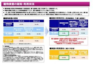 %ef%bd%82%e5%bb%ba%e7%89%a9%e6%a4%9c%e6%9f%bb%e3%81%ae%e8%aa%8d%e7%9f%a5%e5%88%a9%e7%94%a8%e7%8a%b6%e6%b3%81
