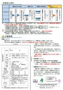 京都市耐震2